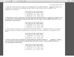 Text Decoration Underline More Space by Spacing With In Line Format Changes Ods U003e Pdf Sas Support