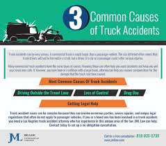 Los Angeles Truck Accident Attorney | Los Angeles And Angeles Los Angeles Motorcycle Accident Attorney Citywide Law Group Aggressive Driving Causes Big Rig Hesperia Ca Multicar Crash Occurs On 15 Freeway At Highway 395 Two 21 Year Old Men In A Bmw Involved Dui Injury Traffic Semi Crash Abc7com Dump Truck Lawyer Free Case Review Call 247 2 Officers Injured After La School Police Car Collides With David Azi Accidents East Attorneys Personal Lawyers Semitruck Firm Karlin