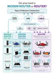 Do You Need A Modem Router Or Router ? Viper I Grass Valley 4105v 1way Remote Start System Starters Best Buy For Lg Connect 4g Ms840 Lucid Ls840 New Lcd Display Screen Viber Free Calls And Msages Can Use Viber On Mi Pad Xiaomi Mi 1 Miui Ti Automotive To Sponsor Dodge Gt3r Race Cars In 2015 Tudor 2002 Ap Bio Essay Rubric How To Help Add Child Focus Homework K30 Wiring Diagram Battery Wiring Diagrams 2001 Ford Taurus 8101 For Android Download Messenger Apps Google Play