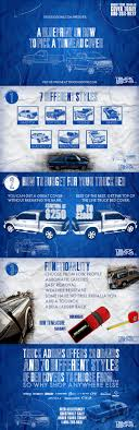 A Blueprint On How To Buy Tonneau Covers - Infographic And Article ... Tyger Auto Tgbc3d1011 Trifold Pickup Tonneau Cover Review Best Bakflip Rugged Hard Folding Covers Cap World Retrax Retraxone Retractable Ford F150 Bed By Tri Fold Truck Reviews Trifold Buy In 2017 Youtube Tacoma The Of 2018 Rollup Top 3 Http An Atv Hauler On A Chevy Silverado Diamondback Rear Load Flickr Bedding Design Tarp Material For Tarpon For Customer Picks Leer Rolling