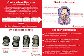 reglementation siege auto conseils pour bien choisir le siège auto enfant mycarsit