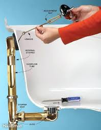 t4schumacherhomes page 6 bathtub drain plug removal standard