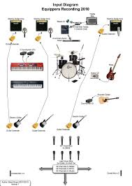 92 Home Recording Studio Setup Diagram X32 Producer Hook Up Rh Tpschina Org PA System Hookup