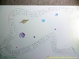 Planets Game Roll A Die Or Flip Coin I Like The Idea Of Flipping Because You Are Likely To Land On More Questions If Your Lands Heads