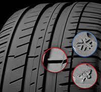 usure pneu quand changer ses pneus 1001pneus