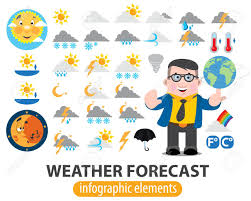 Weather Forecast Infographics Elements TV News Reporter