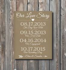 PRINTABLE Rustic Wedding Sign Our Love Story Personalized ReceptionRehearsal Dinner