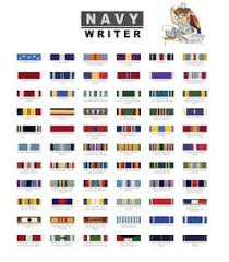 Awards And Decorations Air Force by Usaf Medals And Ribbons Order Of Precedence Air Force Ribbon