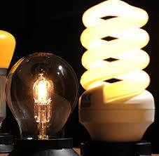 led oder halogen beleuchtung richtig wählen welt