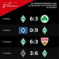 Der Offizielle ESPORTSBereich Des SV Werder SV Werder Bremen