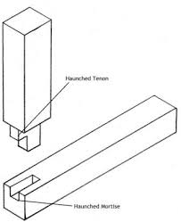 woodwork how to make mortise and tenon joints