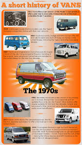 2019 Subaru Ascent Vs Honda Pilot Vs Toyota Highlander: How They ... Chevrolet Pressroom United States Images S10 Wikipedia 1955 Truck Hot Rod Network Awesome History Timeline 7th And Pattison Southern Kentucky Classics Chevy Gmc American Trucks First Pickup In America Cj Pony Classic Of 70s Madness 10 Years Ads The Daily File1926 Truckjpg Wikimedia Commons Rat Rods Rat 1939 Rods Check Out This Mudsplattered Visual 100