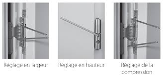 aluminium portabloc fabricant de portes d entrée d ouvrants