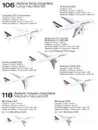boeing 777 200 sieges boeing 777 200 sieges 100 images trapas les plans des cabines