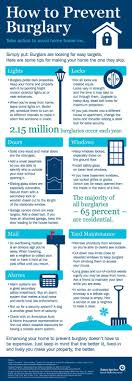 7 Ways to Prevent a Burglary Lott & Gaylor Insurance