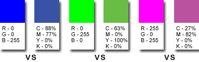 RGB To CMYK Color Variances