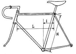 lydr 2 douai une hydre à 5 têtes au moins régler vélo