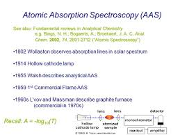 atomic absorption spectroscopy aas ppt download