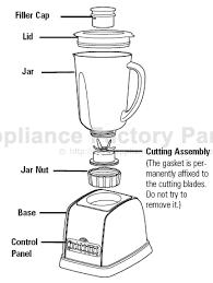 Model Description Glass Jar Blender