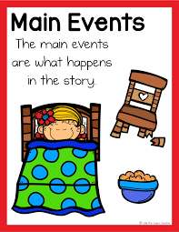 Goldilocks And The Three Bears Story Elements And Story Retelling  Worksheets Pack 3d Printed Goldilocks And The Three Bears 8 Steps Izzie Mac Me And The Story Elements Retelling Worksheets Pack Drawing At Patingvalleycom Explore Jen Merckling Story Of Goldilocks Three Bears Pdf Esl Worksheet By Repetitor Dramatic Play Clipart Free Download Best Read Aloud Short Book Video Stories Online Kindergarten Preschool