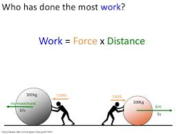 Electricity Clipart Work Physics 1