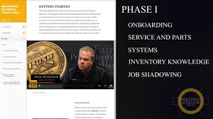 Manager Intro On Vimeo Pickup Trucks For Sales Rush Used Truck 2017 Clint Bowyer Rush Centers 14 Nascar Monster Energy Cup And Tony Stewart A Wning Combination Youtube Center Ford Dealership In Dallas Tx Used 2013 Peterbilt 388 Tandem Axle Sleeper For Sale In Al 2988 Service Support 2014 Intertional Prostar Semi Truck With Maxxforce Engine Fleet New Commercial Parts Atlanta Oklahoma Motor Carrier Magazine Fall 2011 By Trucking