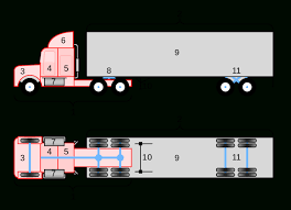 International Truck Parts Diagram Semi-Trailer Truck - Wikipedia ... 1996 Intertional 4900 Tech Manual Best Setting Instruction Guide Truck Parts Catalog Pics Rusty By Amillar1234 On Deviantart Acco C1800 Tractor Wrecking Used Passenger Inside Door Handle For Sale 9400 Capture 700 Forgien Buy Used 2001 Intertional Dt466e Truck Engine For Sale In Fl 1124 1998 Dt466 1199 Spare Parts Royal Falcon 1967 Intertionaltruck 12 67in000ac Desert Valley Auto