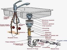 Tub Drain Assembly Diagram by Kitchen Kitchen Sink Drain Kitchens