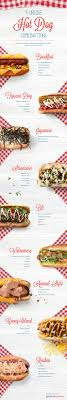 Best 25+ Food Truck Menu Ideas On Pinterest | Food Business Ideas ... Best 25 Food Truck Menu Ideas On Pinterest Business Food The Geeky Hostess Tin Kitchen Bbq Catering Business Plan One Page Template For Student Oerstrup 1st Birthday Book Themed Swededish Central Floridas Only Swedish Food Truck Celebrates Find Culinary Chameleon Here Httpgshrlcom156975 Everything You Need To Know About Wedding Reception Trucks Ten In Melbourne Concrete Playground