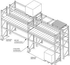 Typical Pallet Rack System