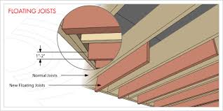structural acceptable joist depth for a second set of ceiling