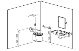 adaptation équipement d espaces pour personnes à mobilité réduite