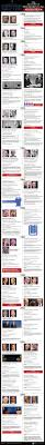 Edmund Fitzgerald Sinking Timeline by 16 Best Political Ads Propaganda Etc Images On Pinterest