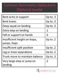 list of skills pre k gymnastics pinterest gymnastics