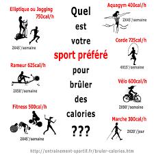 brûler les calories en faisant du sport