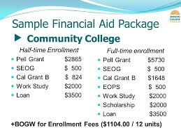 presented by katy fitzgerald mission college financial aid foster