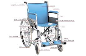 chaise roulante en anglais société santé fauteuil roulant image dictionnaire visuel