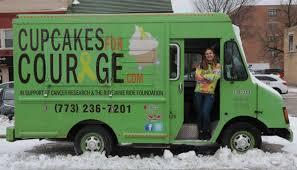 100 Denver Cupcake Truck State Supreme Court Fight Over Food Truck Limits Proper