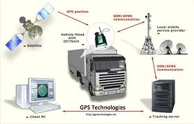 TMA GPS Tracking Solutions For All Transportation Trucks At Low Cost ... Free Gps App For Commercial Trucks Best Truck Resource Tutorial The Profile In The Garmin Dezl 760 Lmt Trucking And Dealing With Tradeoffs Of Autonomous Trucks Fmcsa Publishes Eld Waiver For Rental Good Deal Gps Amazoncom Rand Mcnally Inlliroute Tnd 510 Cell Phones Sygic Launches Ios Version Most Popular Navigation Berdex 4lagen 2liftachsen Ov1227 Semitrailer Bas Technology Is Making Roads Safer News Gps Car Track Benefits Using Systems Your Business