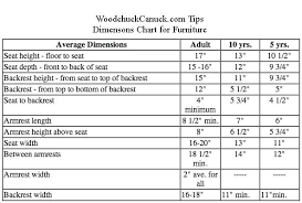 Average Dining Room Table Dimensions Beautiful Size Chart Length Square Feet Dimension