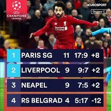 Champions League FC Liverpool Nach Sieg Gegen SSC Neapel Im