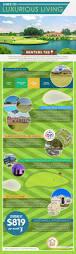 Lgi Homes Houston Floor Plans by Lgi Homes Blog New Home Information U0026 Company News Part 2