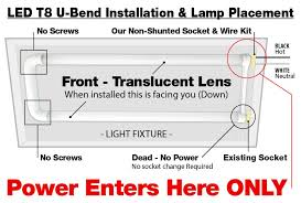 Requires Non Shunted Lamp Holders by Led T8 U Bend 18watt Frosted Lens 2 Lamp Complete Retrofit Kit