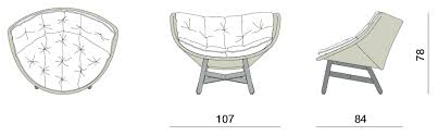 Child Lounge Chair Childs Outdoor Lounge Chair Child Size Eames ... Pin By Merian Oneil On Renderings Drawing Fniture Drawings Eames Lounge Chair Room Wiring Diagram Database Mid Century Illustration In Pastel And Colored Pencil Industrial Design Sketch 50521545 Poster Print Fniture Wall Art Patent Earth Designing Modern Life Ottoman Industrialdesign Productdesign Id Armchair Ce90 Egg Ftstool Dimeions Dimeionsguide Vitra Quotes Poster Architecture Finnish Design Shop Yd Spotlight Nicholas Bakers Challenge Pt1 Yanko Charles Mid Century Modern Drawing