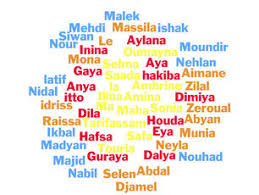prenom musulman garcon moderne articles populaires prénoms musulmans