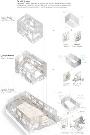 100 Nomad Architecture Nomad Office Architects Greendwell In Between Library