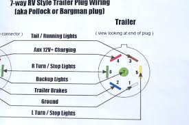 Truck Trailer Wiring Diagram On Semi Lights Noticeable To | Vvolf.me Semi Truck Lights Stock Photos Images Alamy Luxury All Lit Up I Dig If It Was Even A Hauler Flashing Truck Lights At Accident Video Footage Tesla Electrek Scania Coe With Large Sleeper Lots Of Chicken Trucks 4 A Lot Bright Youtube Evening Stop Number Trucks In Parking Orbitz Led Latest News Breaking Headlines And Top Stories Blue And Trailer On Road With Traffic Image