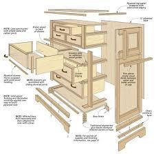 Free Solid Wood Dresser Plans by Bookshelf Woodworking Plans Torrent