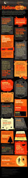 Halloween Express South Austin by Halloween Daily Infographic