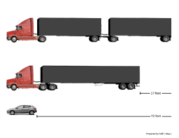 Put The Brakes On' Larger Tractor Trailer Plan, Pennsylvania Senator ... Truck Loses Brakes Hits Five Cars On Us Highway 160 Semis Catch Fire Driver Able To Continue Route St George News Chereau Carrier Vector Multi Temp Dual Tempbpwdisque 5000 Trucks Placed Out Of Service For Vlations Infographic 10 Little Known Facts About Semi Tires And Car Kxan Twitter Semitruck Fire Nbpdtx Says Its Broshuis Bpw Axles Drum Container Chassis Semitrailers Loses Brakes And Brutally Clears Traffic The Worlds Newest Photos Semi Truck Flickr Hive Mind Watch Semitruck Fail Uses Emergency Runaway Lane Td101 Stupid Rules That Truckers Tolerate